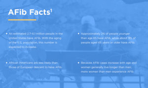 Assistance in Home Care - Atrial Fibrillation Facts